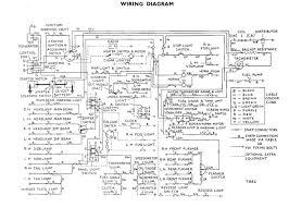 tiger truck wiring diagram wiring diagrams best tiger truck wiring diagram