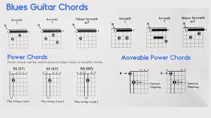 Guitar Chord Combinations Chart The 10 Best Blues Guitar Chords Chord Progressions 12 Bar