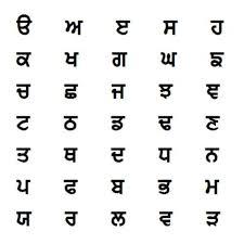 Punjabi Language Punjabi Language Government Of Punjab