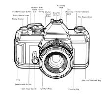 wiring diagram for a webcam wiring discover your wiring diagram camera parts diagram