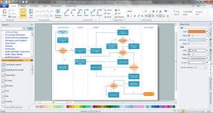 Cross Chart Excel 019 Template Ideas Crossfunctional Flowcharts Flow Chart