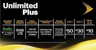 Sprint Cell Phone Comparison Chart Sprints Industry Leading Unlimited Plans Just Got Even