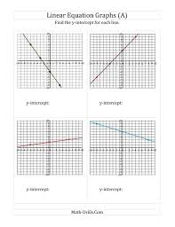 Graph A Linear Equation In Slope Intercept Form Worksheets Algebra ...