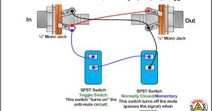spst switch wiring diagram images mute switch spst normally open toggle wiring diagram beavis audio