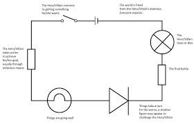 basic house wiring diagram pdf symbols basics examples skookum house wiring diagrams full size of house wiring diagram symbols practical electrical wiring free download single phase house wiring