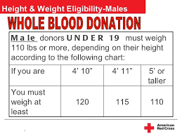 Blood Drive Weight Chart American Red Cross Blood Donation Weight Chart 17 Best