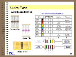 Passive Components: Capacitors & Resistors - ppt download