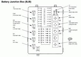 cougar fuse box diagram inside panel practical snapshoot plus 06 26 2001 cougar fuse box diagram 31 2001 cougar fuse box diagram compliant cougar fuse box diagram the inertia switch is behind