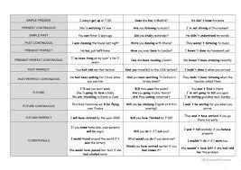 English Verb Tenses Chart Worksheets Tense Chart English Esl Worksheets