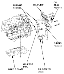 Honda civic hybrid fuse box wiring diagram and fuse box