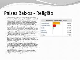 Resultado de imagem para IMAGENS DE COMIDAS DOS PAISES BAIXOS
