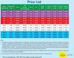 Club Mahindra Chart 2019 Club Mahindra Sterling 2012 2013 Pricelist And Season Chart