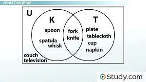 Venn Diagram Examples For Math Venn Diagrams Examples Math Example Ewbaseball Club