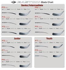 67 Skillful Easton Blade Curve Chart