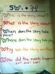 5 W S Anchor Chart Image Result For 5 Ws Anchor Chart Kindergarten Reading