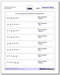 Real Numbers Chart Worksheet Number Patterns