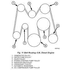 Gates Serpentine Belt Size Chart 03 12 6 7l Dodge Cummins Gates Hd Serpentine Belt A C
