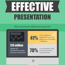 Presentation Flyers Kush1112 I Will Create Creative Flyers Advs Powerpoint Presentation For 15 On Www Fiverr Com