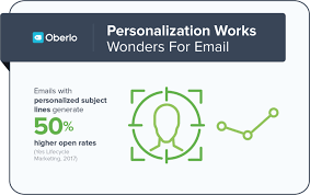 Using Gmail Ultimate Guide To Email Personalization