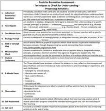 Informal Formative Assessment Strategies   Ela -Curriculum Ideas ...