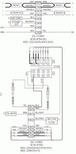 kenwood car radio stereo audio wiring diagram autoradio connector kenwood dnx6140 wiring harness at Kenwood Dnx6140 Wiring Diagram
