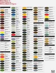 Humbrol Paint Conversion Chart Revell 68 Uncommon Plastic Model Paint Conversion Chart