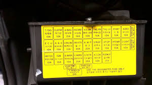 2002 hyundai elantra fuse box location youtube 2002 hyundai santa fe interior fuse box diagram at 02 Hyundai Santa Fe Fuse Box