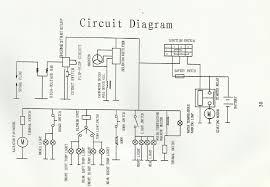 kandi 250cc wiring diagram wiring diagram kandi 250 wiring diagram wiring diagram meta kandi 250cc go kart wiring diagram kandi 250 wiring