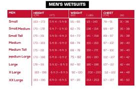 Zone3 Performance Beginners Guide To Swimming In A Wetsuit