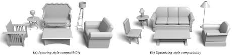 compatible furniture. Interesting Furniture This Paper Proposes A Method To Learn Metric For Stylistic Compatibility  Between Furniture In Scene A The Image On The Left Shows Plausible  Inside Compatible Furniture