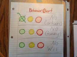 I Had To Create This Behavior Chart For My 4 Year Old Son
