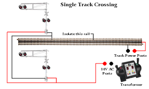 wiring o gauge 3 rail train tracks wiring image rr train track wiring railroad crossing signal single track on wiring o gauge 3 rail train