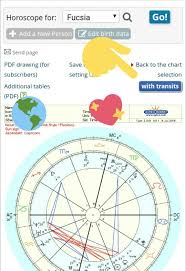 Astrodienst Extended Chart