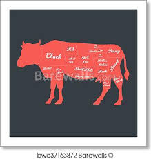 Beef Cuts Chart Illustration Of Beef Cuts Chart Art Print Poster