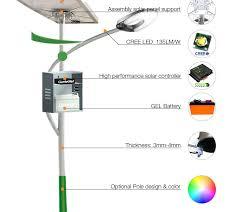 Steps EquipmentsSolar System Street Light