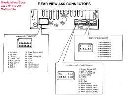 pioneer avic z2 wiring diagram elegant wiring diagram for pioneer audio wiring diagram 2005 gmc sierra at Audio Wiring Diagram
