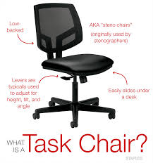 office chair buying guide. Chair Buying Guide \u003e; Office Chairs By Type Task Chairs. Updated: May 2016 .
