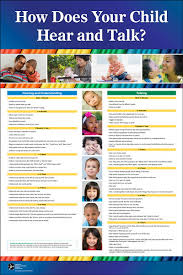 Asha Language Development Chart How Does Your Child Hear And Talk Poster English