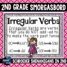 Verbs Lessons Tes Teach