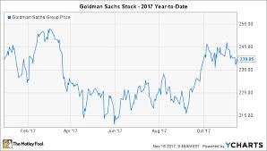 Will 2018 Bring A Goldman Sachs Stock Split The Motley Fool