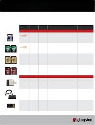 Suhs1 Card Comparison Chart Us