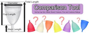2020s Best Menstrual Cup Comparison Tool Compare All Brands