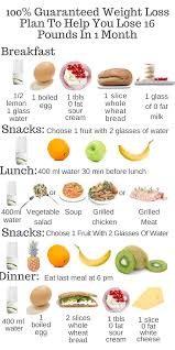 Healthy Meal Chart To Lose Weight Brilliant Weight Loss Meal Plans With Recipes Xo Vegan