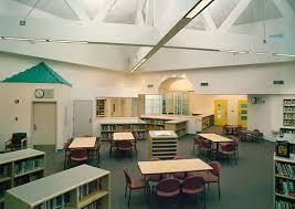 Interior Design Schools In Ct Ideas