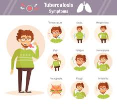 essay on tuberculosis why tb is still prevalent mycobacterium  why tb is still prevalent accounts for 2 8 million of the 10 4 million new