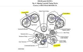 besides How to do a Hyundai timing belt   YouTube together with Harrisburg Timing Belt Replacement   Service at Faulkner Hyundai besides Hyundai Timing Belt Tensioner   Auto Parts Online Catalog also When changing timing belt on 2003 Hyundai Santa Fe 2 0 CRTD furthermore  besides Repair Guides   Engine Mechanical  ponents   Timing Belt furthermore  together with Hyundai Accent Timing Belt Replacement Cost Estimate together with  besides . on hyundai timing belt repment cost