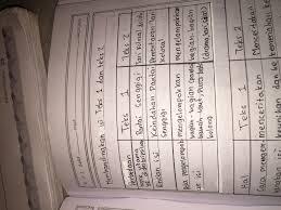 Jual lks bahasa jawa sd kelas 4 kurikulum 2013 kota. Kunci Jawaban Lks Bahasa Jawa Kelas 6 Semester 1 2 10 Soal Dan Jawaban Bahasa Jawa Kelas 6 Kumpulan Contoh Cute766 Gif