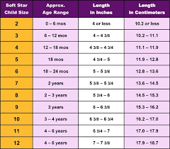 Infant Foot Size Chart By Age Extraordinary Youth Size Chart By Age 2019