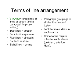 Rules For Writing A Couplet Poem