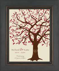 ruby wedding party ideas 40th anniversary gift for pas 40th ruby anniversary design ideas